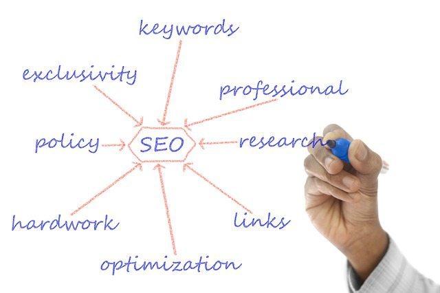 4 יתרונות בקידום אתרים