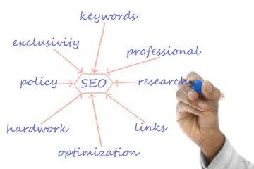 4 יתרונות בקידום אתרים שחשוב לדעת